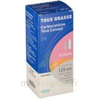 CARBOCISTEINE TEVA CONSEIL 2 % ENFANTS SANS SUCRE, solution buvable édulcorée à la saccharine sodique à Bergerac